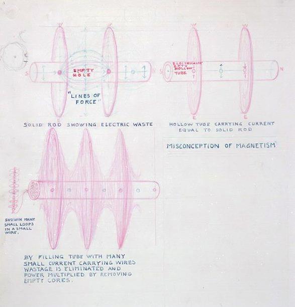 Diagrammes de Walter Bowman Russell A_021_10