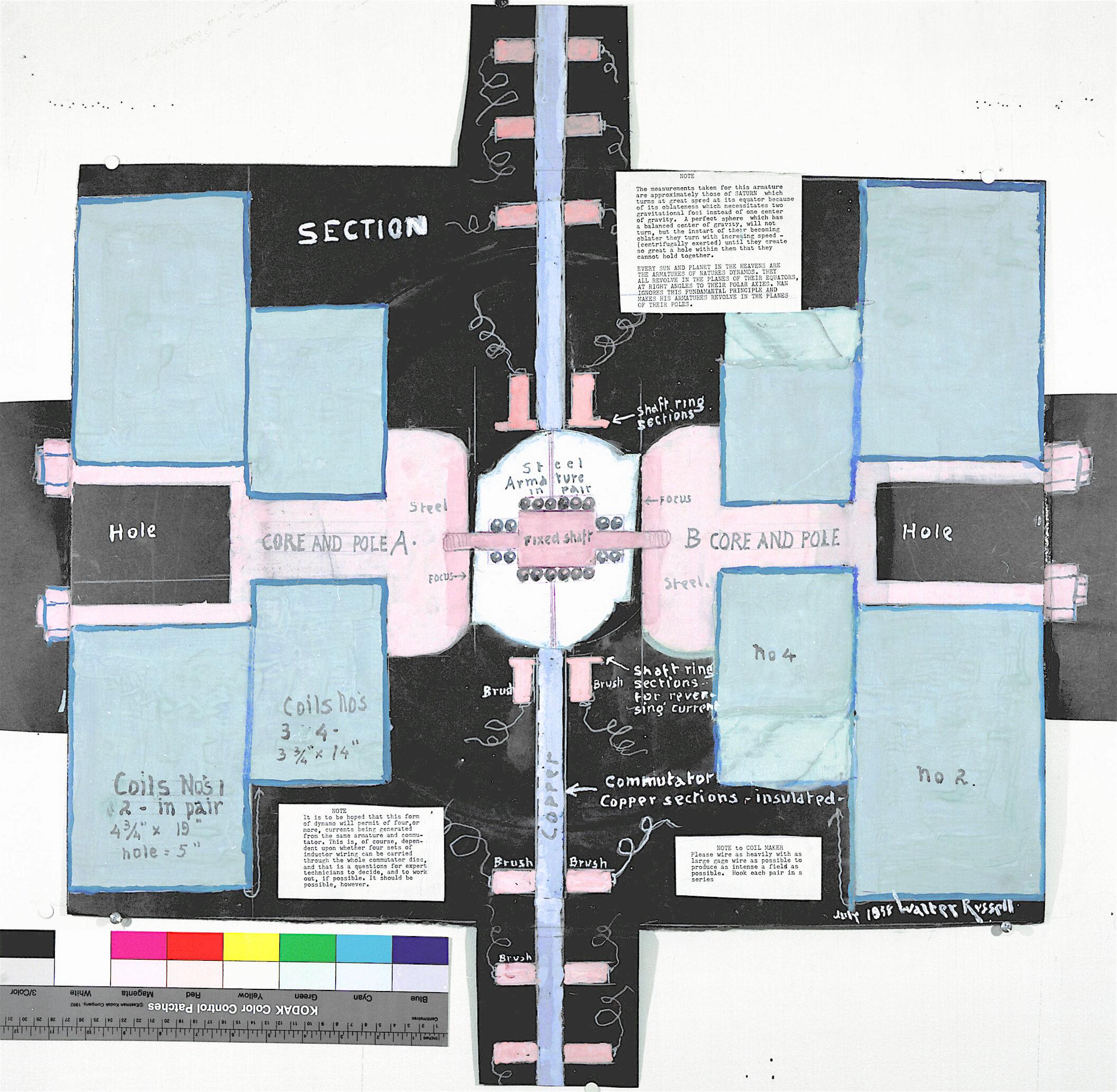 Diagrammes de Walter Bowman Russell Sd_29810
