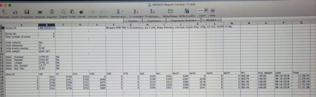 Bergara HMR pro 6.5 creedmoor update. 20180815