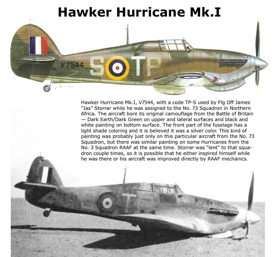 [ARMA HOBBY] Hurricane Mk I metal wing 1/72 -- 73sq Flight B James DENIS (FINI) - Page 8 C0c53110