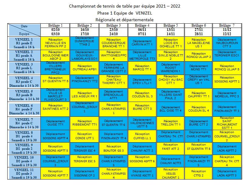 poules régionales messieurs phase 1 2021/2022 Equip_11