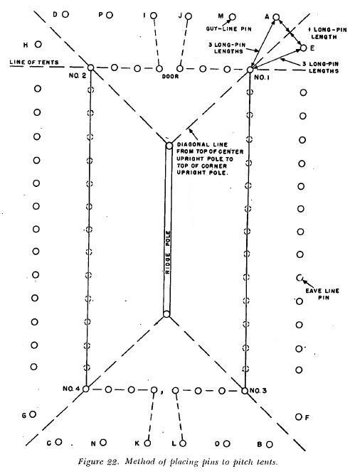 U.S. TENT SQUAD M-1942 Stock N° 24-T-320-34 Squad-11