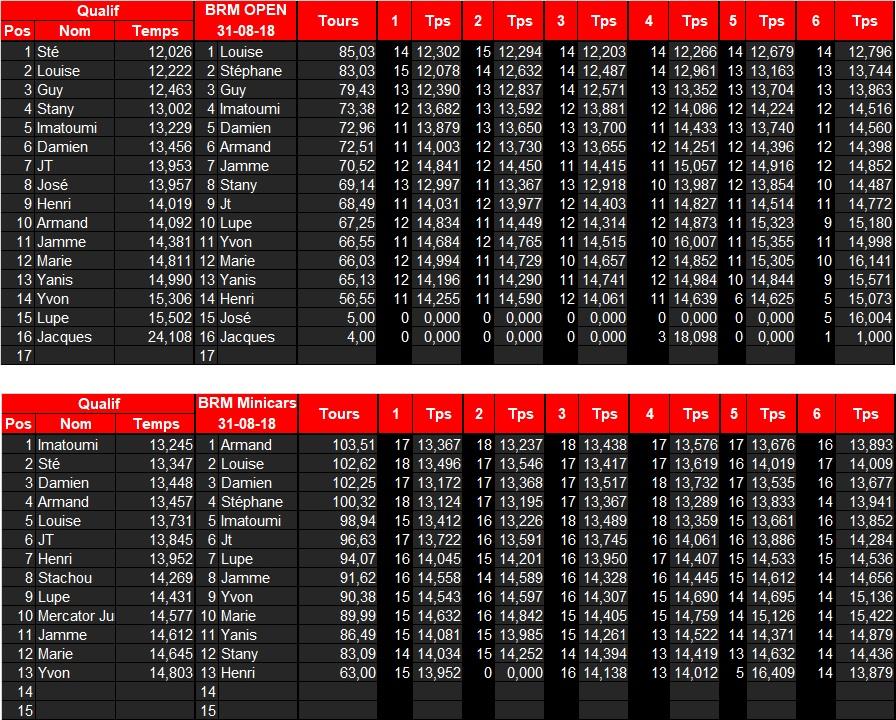 Courses BRM du vendredi 31 août - Page 2 Brm11
