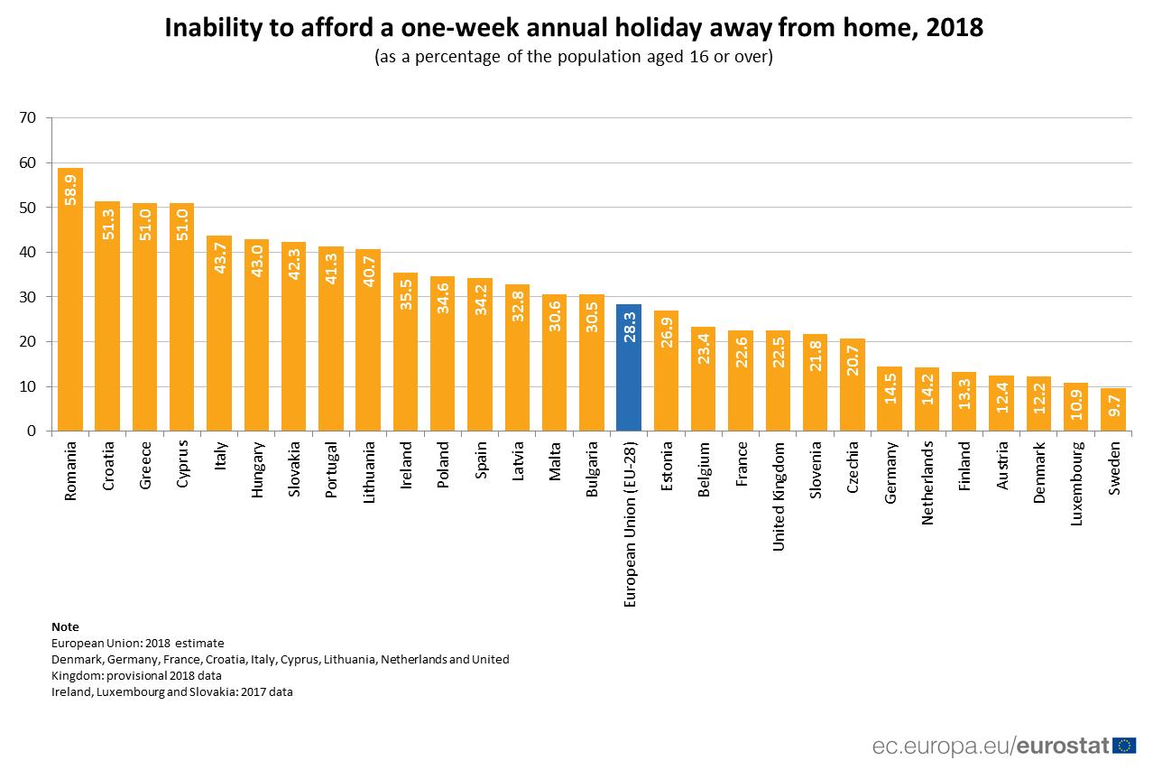 Prosječne plaće u dražavama nastalih iz bivše Juge - Page 2 Inabil10
