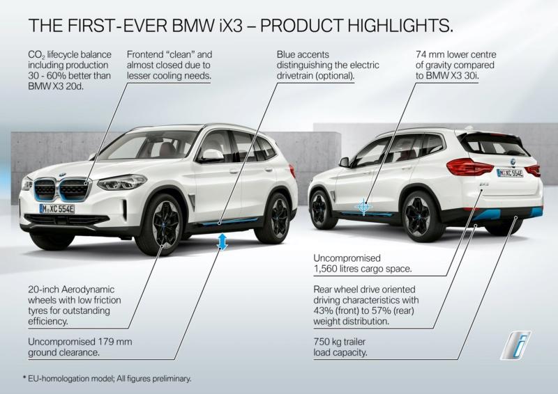2016 - [BMW] X3 [G01] - Page 14 013f8a10