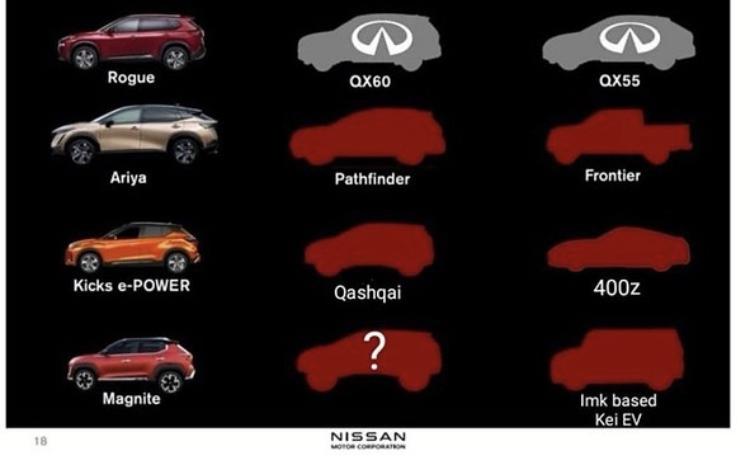 2018 - [Nissan] 370Z II - Page 3 04a6da10