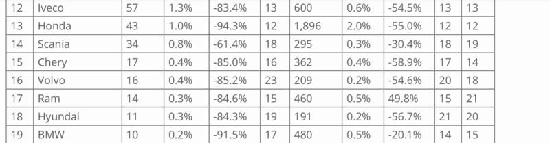 [Statistiques] Les chiffres sud/nord américains  - Page 4 0a622410