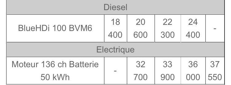2019 - [Peugeot] 208 II (P21) - Page 16 0e9d9610