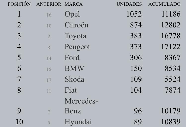 [Statistiques] Les chiffres européens  - Page 5 0f18f810