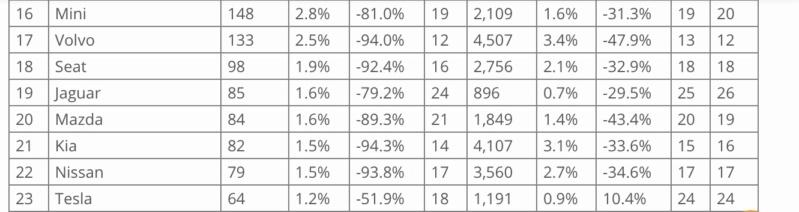 [Statistiques] Les chiffres européens  - Page 6 102e1610