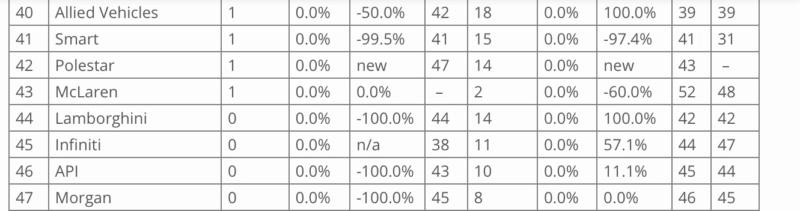 [Statistiques] Les chiffres européens  - Page 6 113aa210
