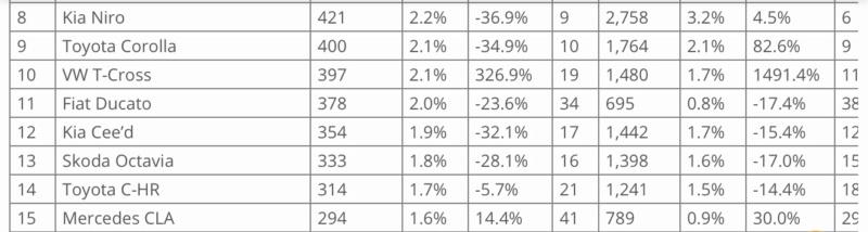 [Statistiques] Les chiffres européens  - Page 6 1a3f9510