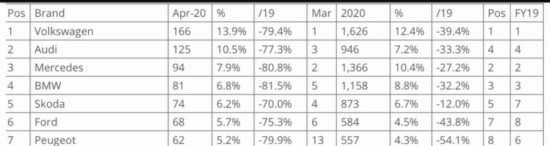 [Statistiques] Les chiffres européens  - Page 6 1d56e910