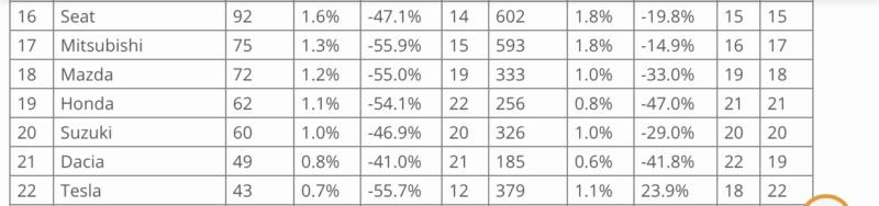 [Statistiques] Les chiffres européens  - Page 6 1f62d410