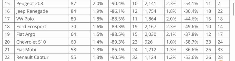 [Statistiques] Les chiffres sud/nord américains  - Page 4 2477c810