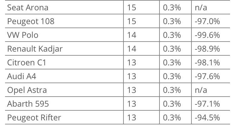 [Statistiques] Les chiffres européens  - Page 5 27e4a510