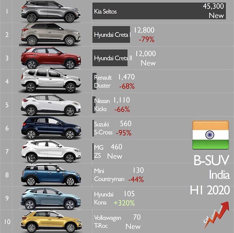[Statistiques] Les chiffres asiatiques  - Page 3 31ce8b10