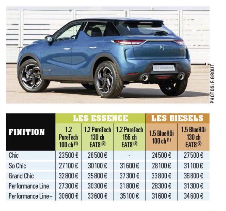 2018 - [DS Automobiles] DS 3 Crossback (D34) - Page 40 358e5d10