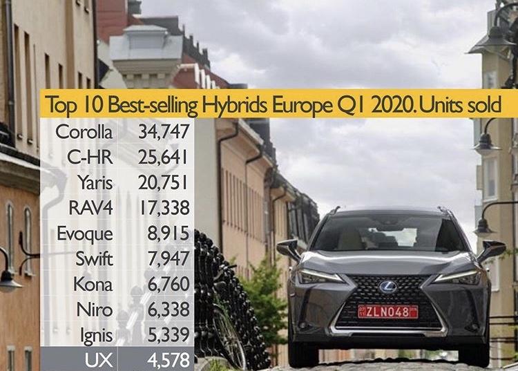 [Statistiques] Les chiffres européens  - Page 3 36bb8610