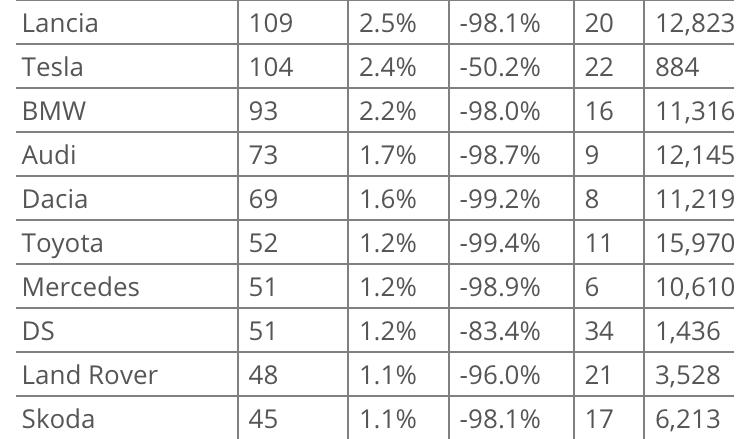 [Statistiques] Les chiffres européens  - Page 5 3d042710