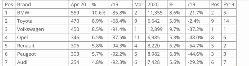 [Statistiques] Les chiffres européens  - Page 6 431dcd10