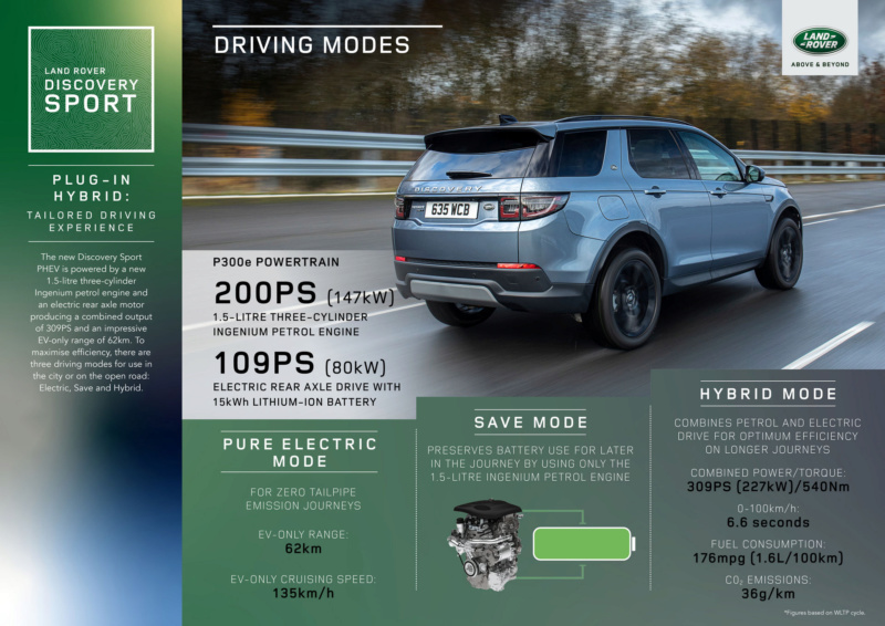 2014 - [Land Rover] Discovery Sport [L550] - Page 13 449ac010