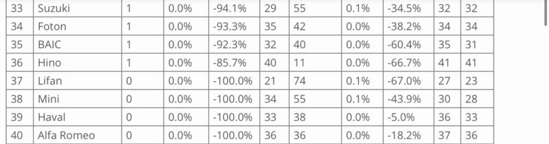 [Statistiques] Les chiffres sud/nord américains  - Page 4 45b53b10