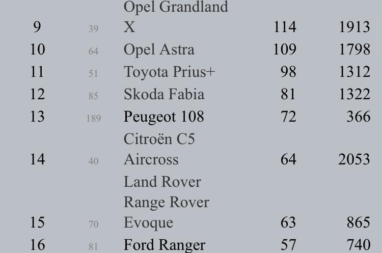 [Statistiques] Les chiffres européens  - Page 5 47805610