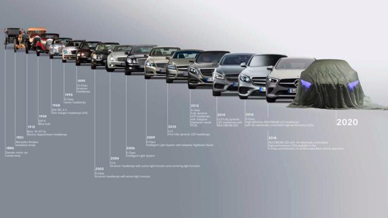 2020 - [Mercedes-Benz] EQ S - Page 3 4934c210