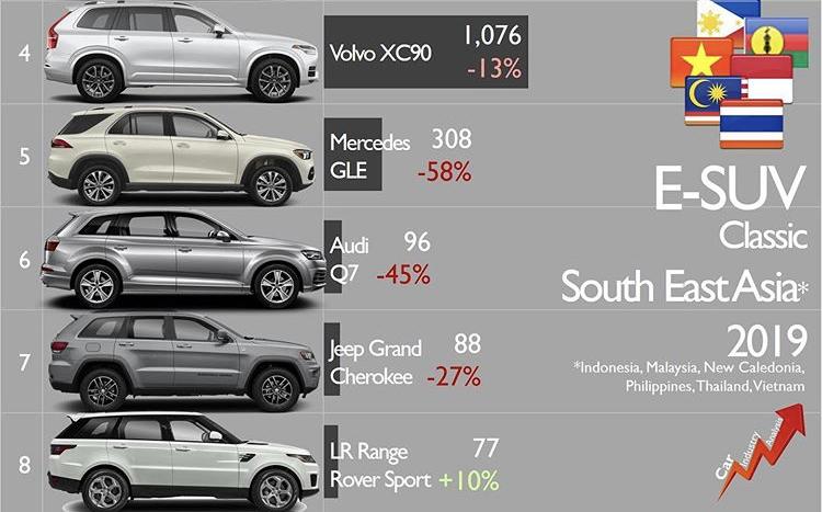 [Statistiques] Les chiffres asiatiques  5963e710