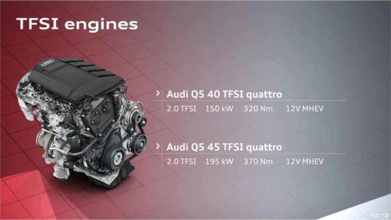 Audi Q5 II Restyling (2020) 65