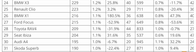 [Statistiques] Les chiffres européens  - Page 6 5c5ca010