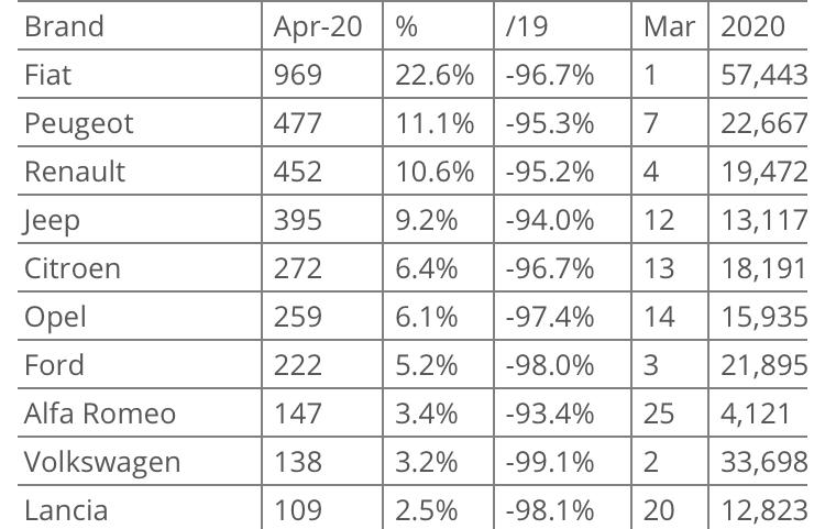 [Statistiques] Les chiffres européens  - Page 5 5f2d2910