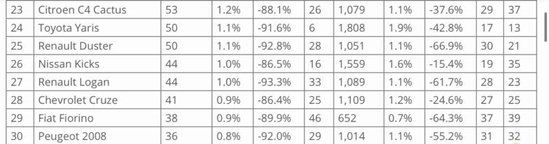 [Statistiques] Les chiffres sud/nord américains  - Page 4 6a058010