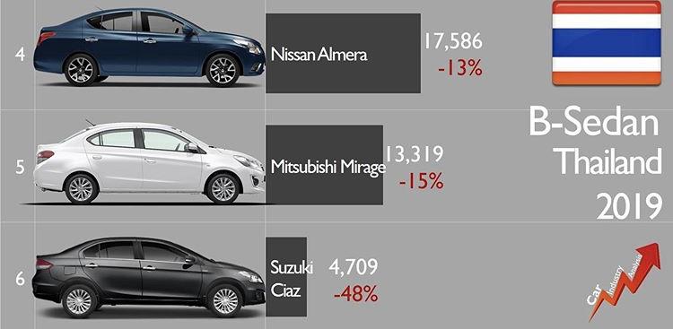 [Statistiques] Les chiffres asiatiques  - Page 2 6beb5710