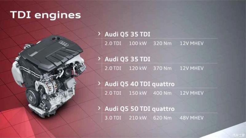 Audi Q5 II Restyling (2020) 64