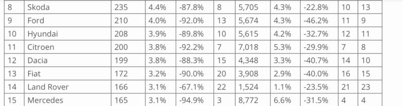 [Statistiques] Les chiffres européens  - Page 6 721cbe10