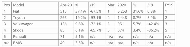 [Statistiques] Les chiffres européens  - Page 6 728a2310