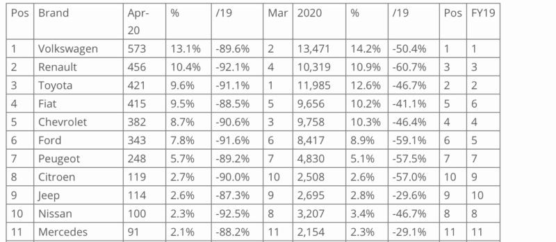 [Statistiques] Les chiffres sud/nord américains  - Page 4 735da710