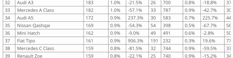 [Statistiques] Les chiffres européens  - Page 6 87583610