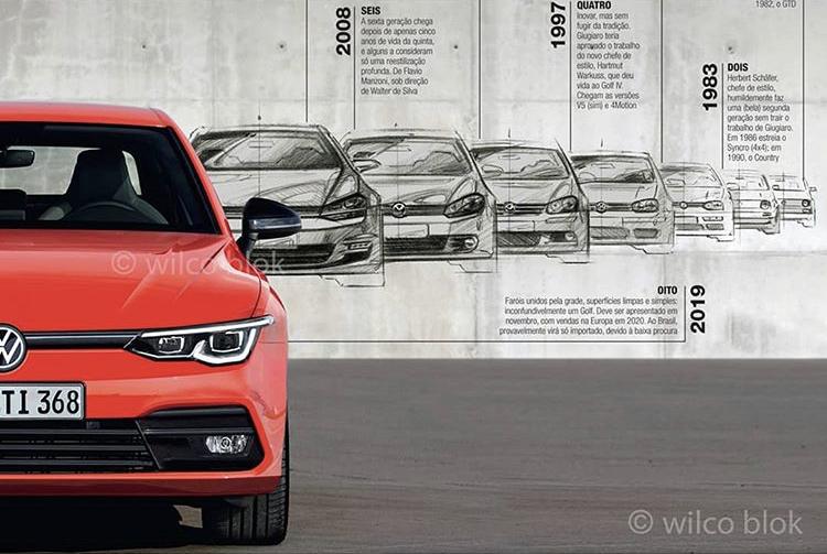 2020 - [Volkswagen] Golf VIII - Page 30 8abb1b10