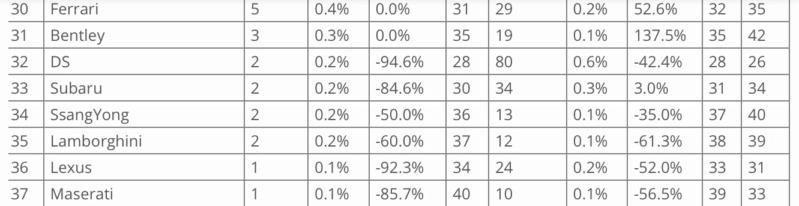 [Statistiques] Les chiffres européens  - Page 6 8bd33910