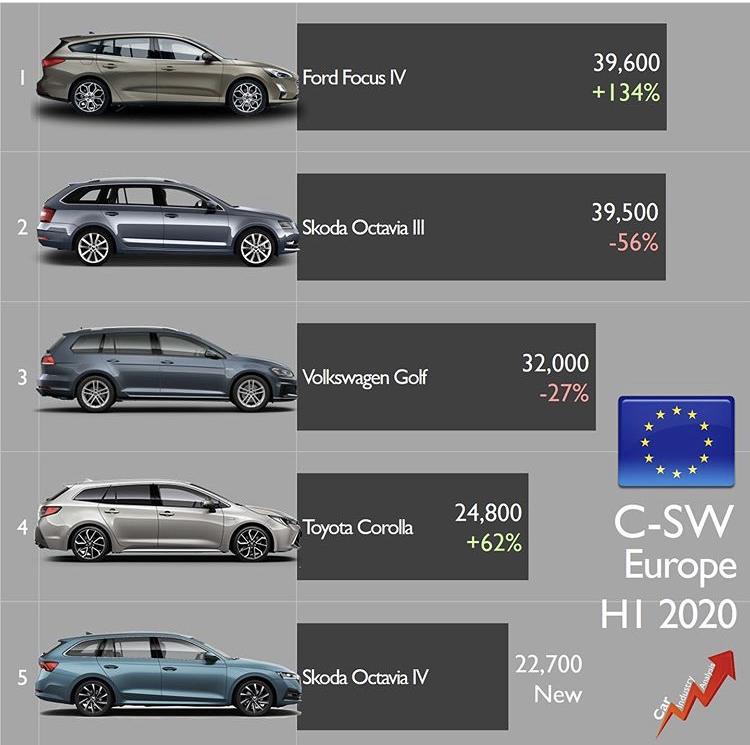 [Statistiques] Les chiffres européens  - Page 15 8d850810