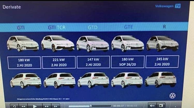 2020 - [Volkswagen] Golf VIII - Page 10 94af6310