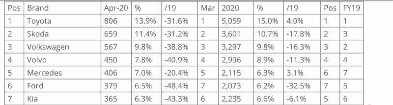 [Statistiques] Les chiffres européens  - Page 6 94bf2e10