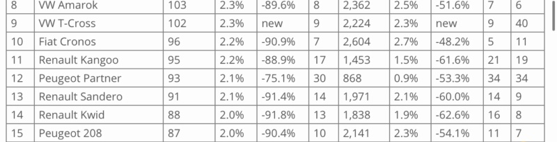 [Statistiques] Les chiffres sud/nord américains  - Page 4 95b8d510