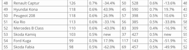 [Statistiques] Les chiffres européens  - Page 6 96162f10
