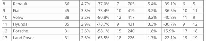 [Statistiques] Les chiffres européens  - Page 6 96fc9810