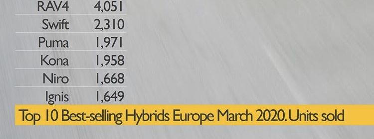 [Statistiques] Les chiffres européens  - Page 3 9a6a4810