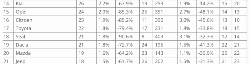 [Statistiques] Les chiffres européens  - Page 6 A4ee5710